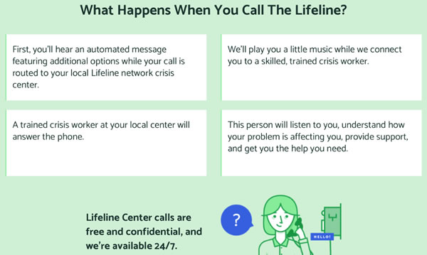 What happens when you call the lifeline?
